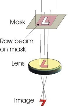 Laser-mask-imaging.jpg